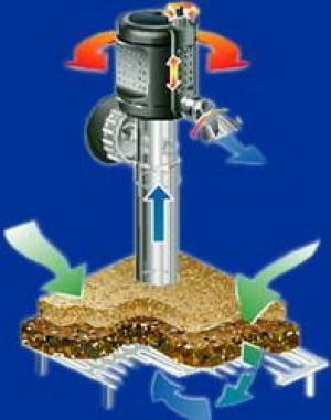 Hydor Hydea R20 - universāls sūknis lai radītu akvārijā ūdens plūsmu un filtrēšanas sistēmās